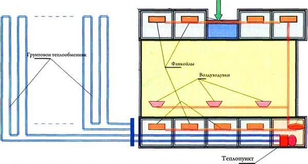 Схема теплонасосной установки: